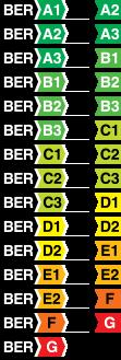 ber-E2
